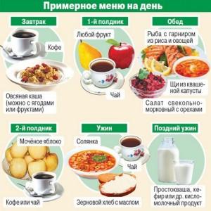 здоровое питание6